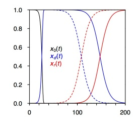 fig_trajectories.jpg